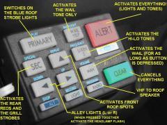 Bluelightcontrols.jpg